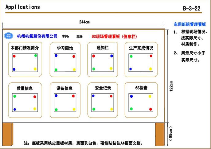 例7 杭氧车间班组管理看板-杭氧股份搬迁过程6S管理咨询项目纪实